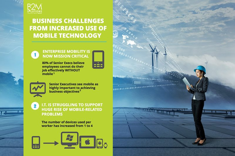 Infographic: Business Challenges from increased use of mobile technology